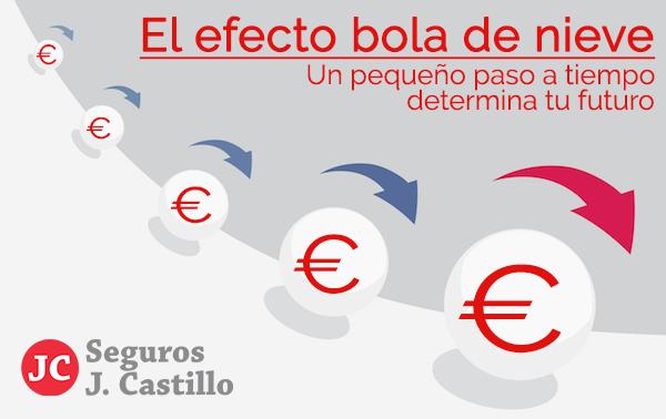 Interés Compuesto Seguros J. Castillo